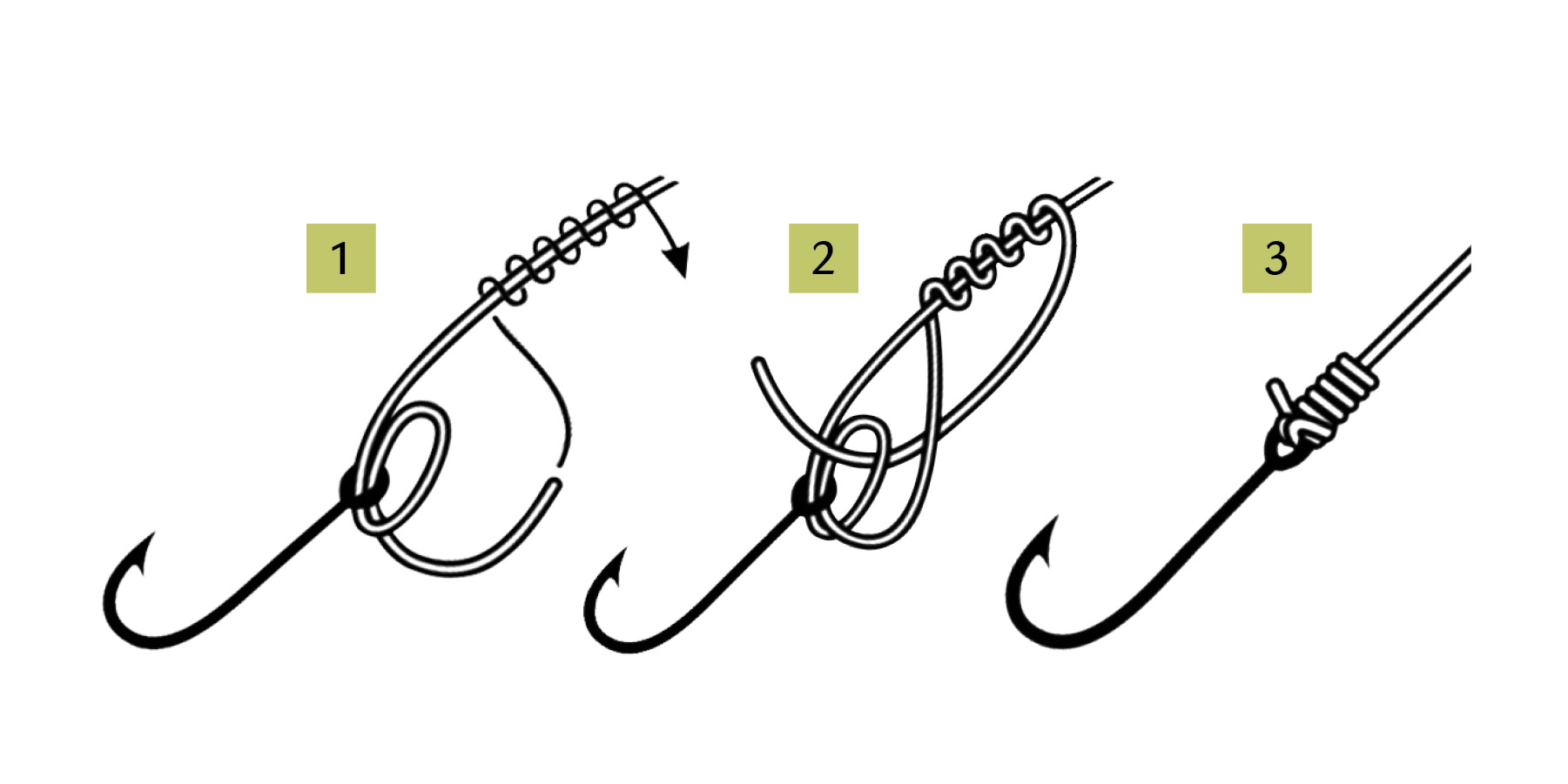 Know your knots bc salmon and halibut fishing news blog for Fishing swivel knot